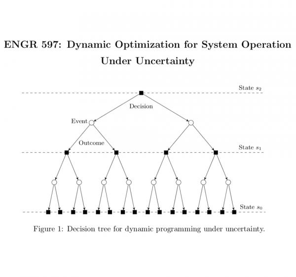 csu_systems_engineering_professor_dynamic_optimization